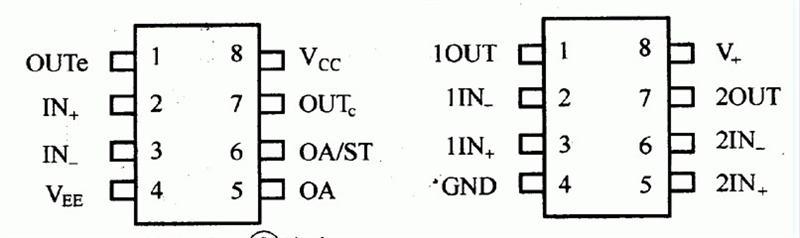 电压比较器是集成运放非线性应用电路,他常用于各种电子设备中,那么什么是电压比较器呢?下面我给大家介绍一下,它将一个模拟量电压信号和一个参考固定电压相比较,在二者幅度相等的附近,输出电压将产生跃变,相应输出高电平或低电平。比较器可以组成非正弦波形变换电路及应用于模拟与数字信号转换等领域。 上图所示为一最简单的电压比较器,ur为参考电压,加在运放的同相的输入端,输入电压ui加在反相的输入端 来源:qick