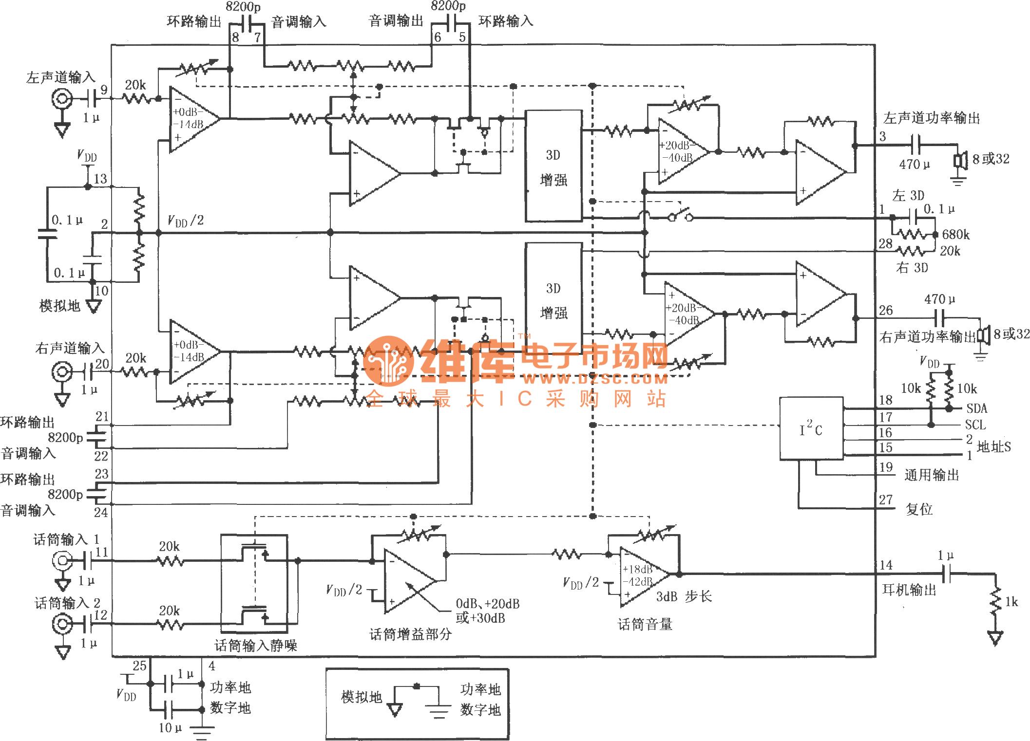 如图所示为lm4832的音频功率放大电路。立体声左声道音频信号由9脚输入,立体声右声道音频信号由20脚输入,分别经过内部放大器放大、3d增强和数字音量控制后,分别从3脚输出到左声道扬声器,从26脚输出到右声道扬声器。话筒输入l和话筒输入2分别输入11、12脚,由内部话筒静噪、话筒放大器放大和话筒数字音量控制后,从14脚输出到耳机输出端。对于i2c串行总线接口,sda串行总线 数据信号从18脚输入,scl串行总线时钟信号从17脚输入,sda串行总线地址信号从15、16脚输入。输入耦合电容值和输出耦合电容值选
