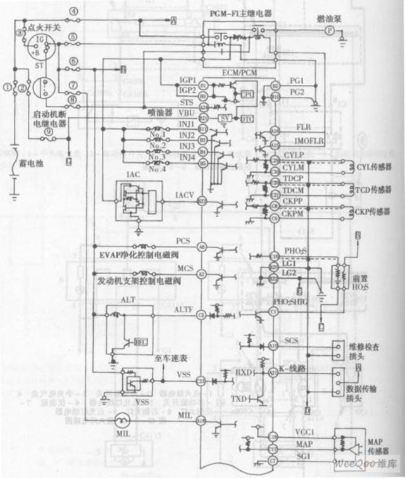 雅阁轿车4缸发动机电控系统电路图
