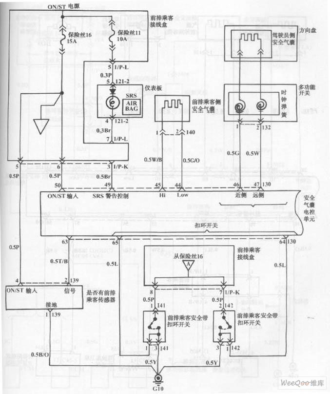 现代索那塔轿车安全气囊系统电路图一