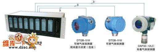 dap2102—gp1可燃气体报警控制系统采用插卡式报警器