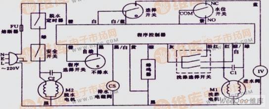 金鱼xbb20-7s洗衣机电路 如图为金鱼xbb20-7s洗衣机电路图。该电路中主要由选择开关,水位开关,脱水定时器以及洗涤选择开关等进行洗衣控制。其中电路中有fu为熔断器,cs为排水电磁阀,m1为洗涤电机,m2为脱水电机和蜂鸣报警器等。 来源:yisulan