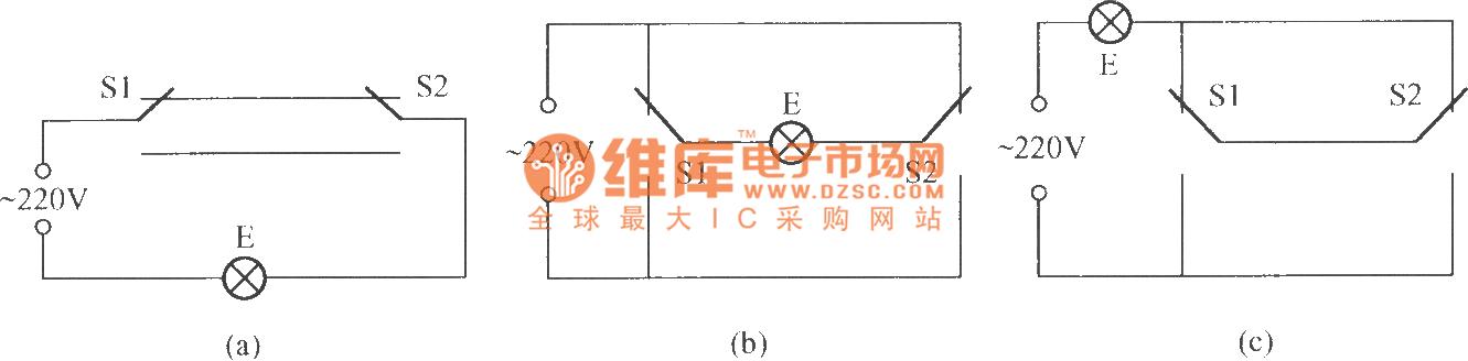 双控开关也称双联开关,它一般应用在楼梯上下层或走道的两头等两个不同的地方,能各自独立控制同一盏电灯的点亮或熄灭。如图提供了三种不同的接法, s1、s2均为12单刀双掷开关,它们都能各自独立控制灯e点亮或熄灭。其中图(b)接法,因每个开关内都同时存在电源的相线与零线,所以安装时比较方便,但维修时需特别注意要谨防相、零线两端头短路。