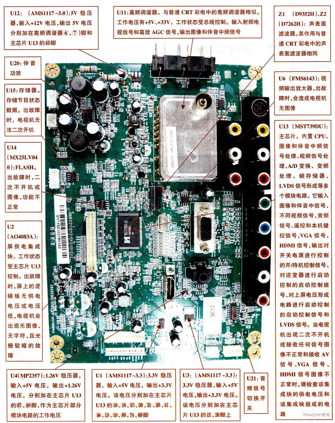 >>长虹ls29机芯液晶电视故障维修电路