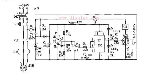 如图所示,电容降压整流电路供给控制电路vdd=12v的电压,图中的p为电接点压力表,当供水器内无水时,内部压力表低,表内的动触点1与下限触点3闭合,ic的2脚呈低电平,555置位,3脚的高电平使scr触发导通,cj吸合,水泵m想供水器内打水,压力表内气压上升。当动触头1上升与3脱离,并与上限触头2接合时,1触头呈现高电平vdd,即555的6脚呈高电平,555复位,将scr断开,水泵无电自停。